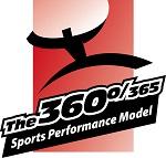 Sports Logo_small